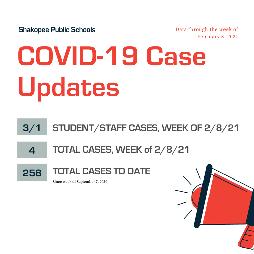 Current COVID-19 Case Data