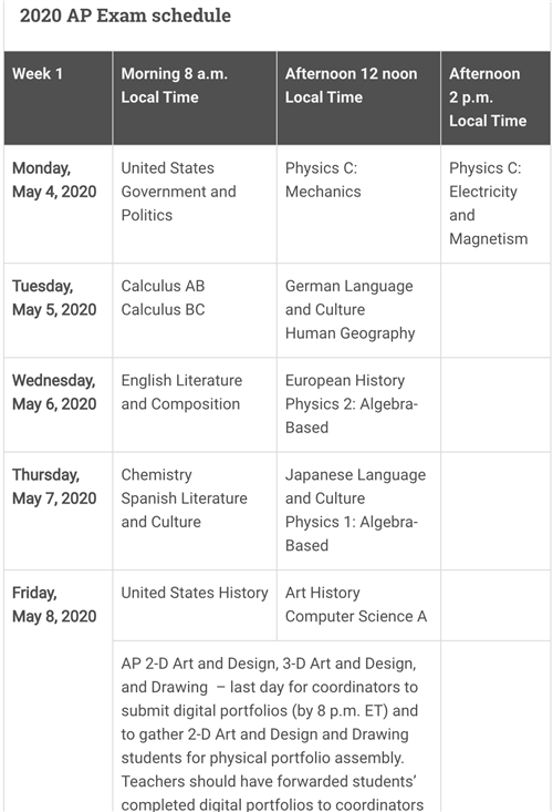 Ap Exam Schedule 2020.High Potential Services Ap Exam Information